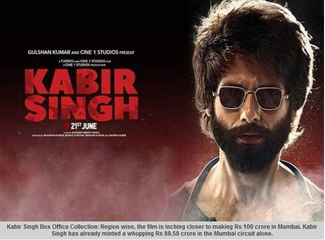 Kabir Singh Box Office Collection Day 27: Shahid Kapoor's film earns