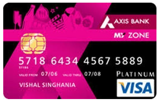 important news axis bank credit card offers on pharmeasy