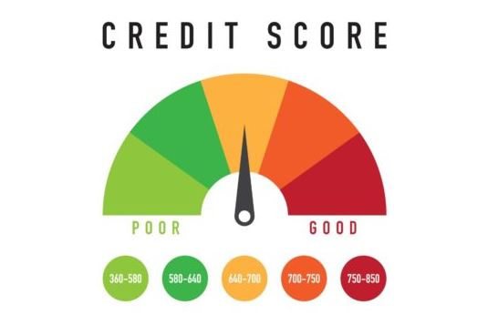 Credit score: To improve credit score, keep these things in mind, it will be easy to get loan